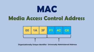 Cum afli adresa MAC in Windows 10